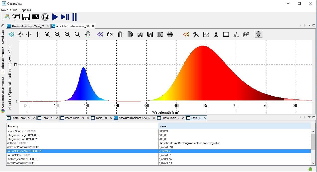 Спектр полноспектрального светодиода