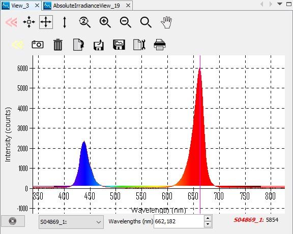 Спектр фитолампы би колор