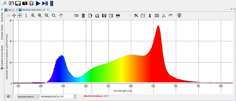 Спектр светодиодной фитолампы для гроубокса