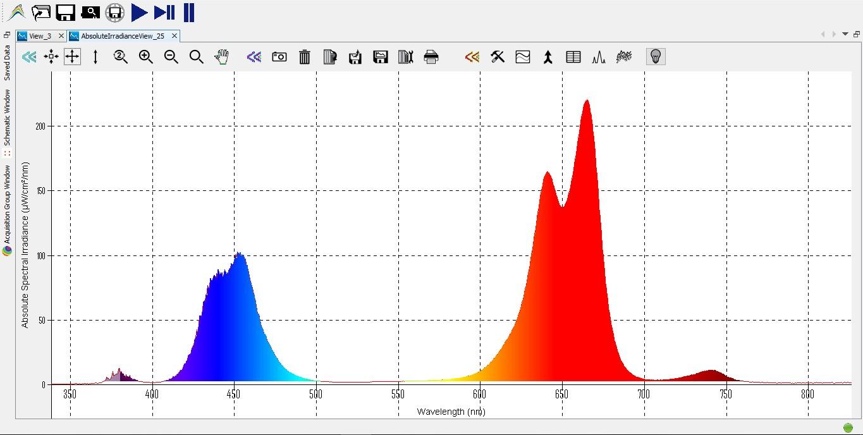Мультиспектральная фитолампа