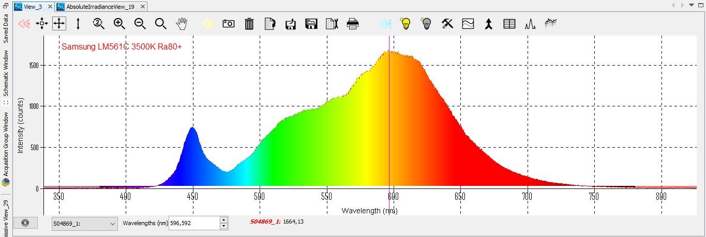 Спектр LED модуля Samsung 3500K