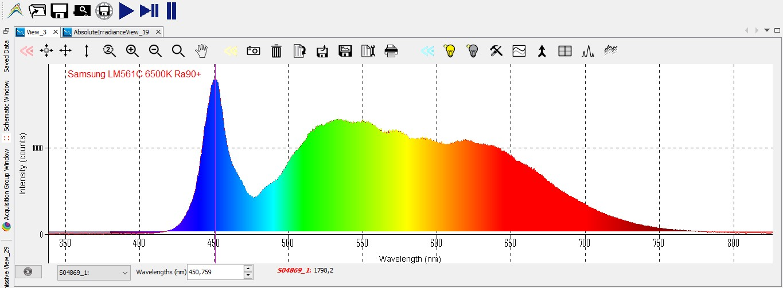 LED Module Samsung LM561C